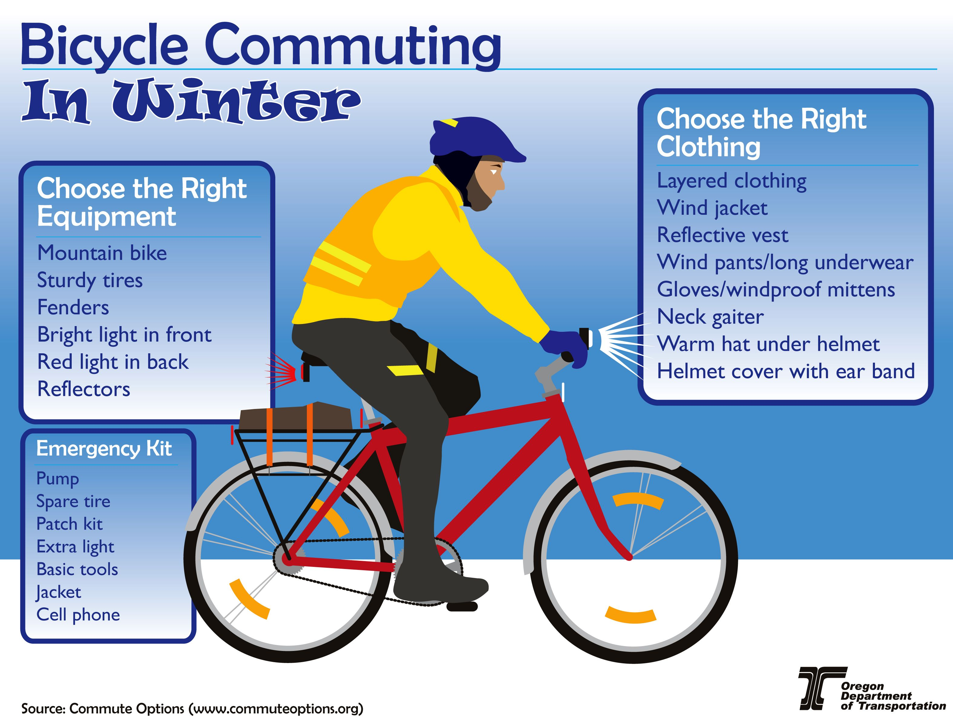 Traffic Safety Statistics Infographics Google Search Commuter