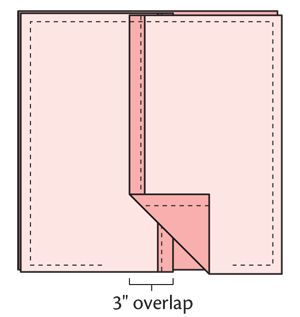 Easy overlap to make a pillow slip cover. Easy easy easy. Great tutorial for