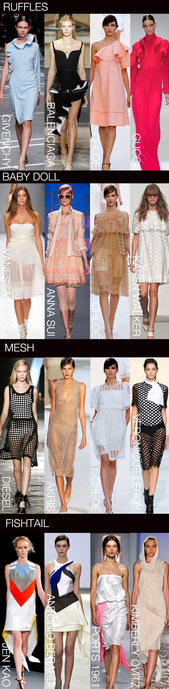 ss7 must haves.  Fashion trend forecast, Color trends fashion