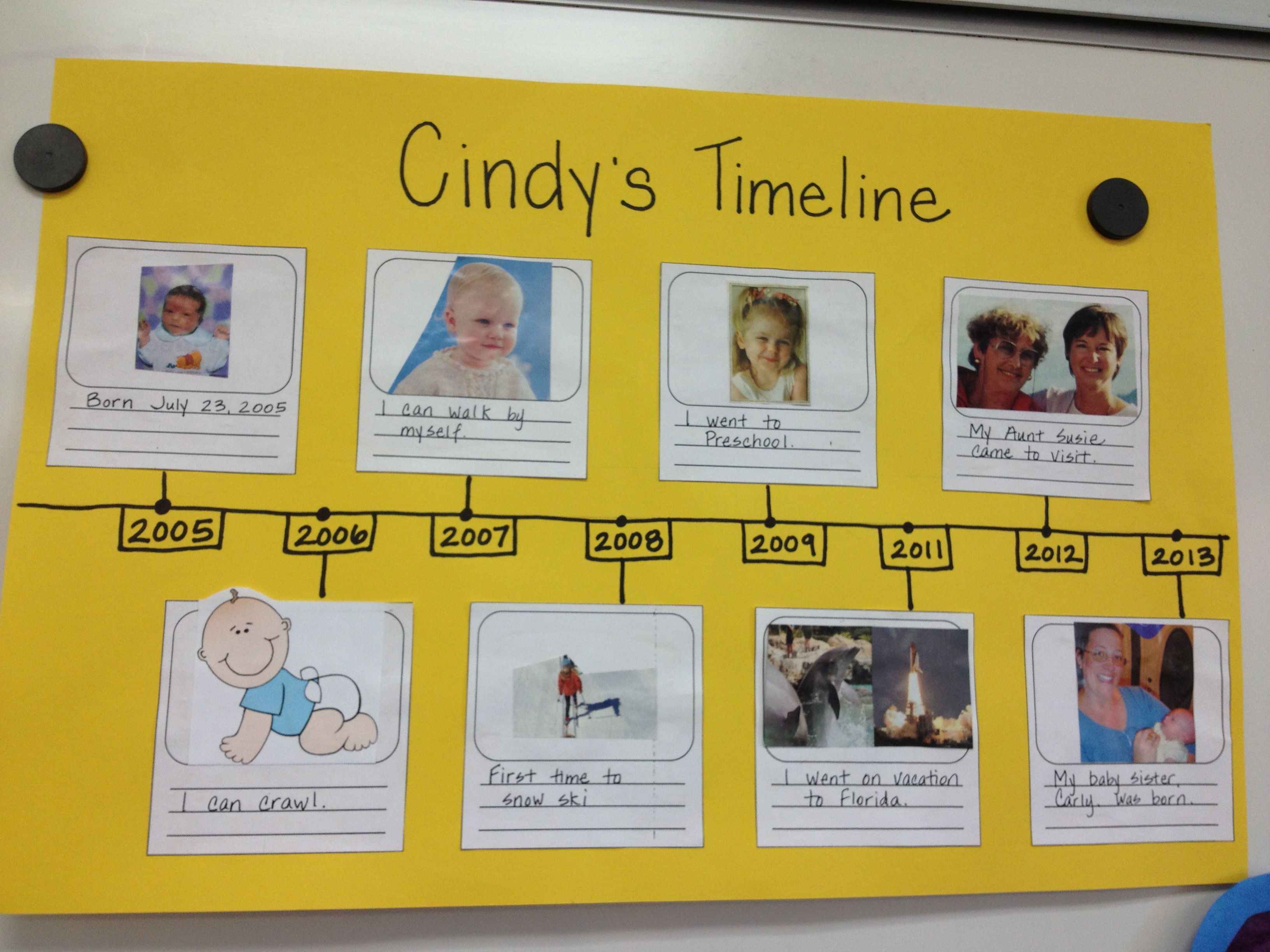 timeline project another cute way to practice creating timelines