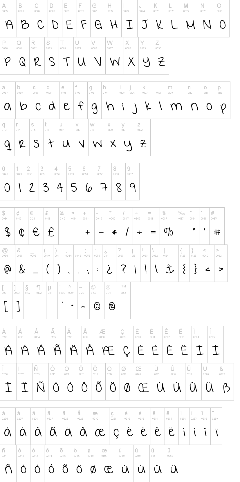 Fonts for Handwriting Practice