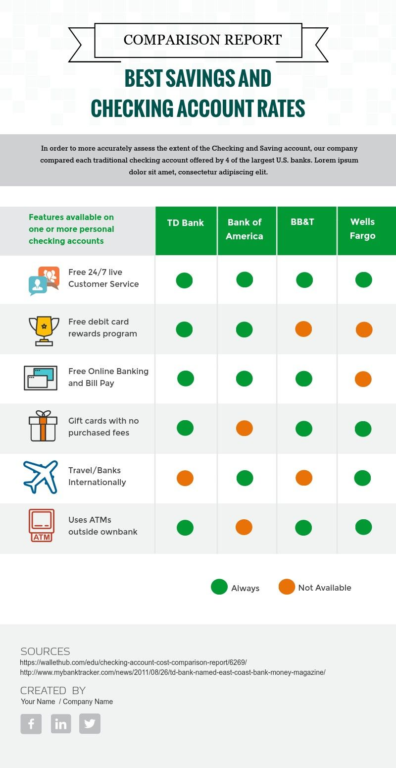 Which comparison infographic best suits your needs we for Comparison table design