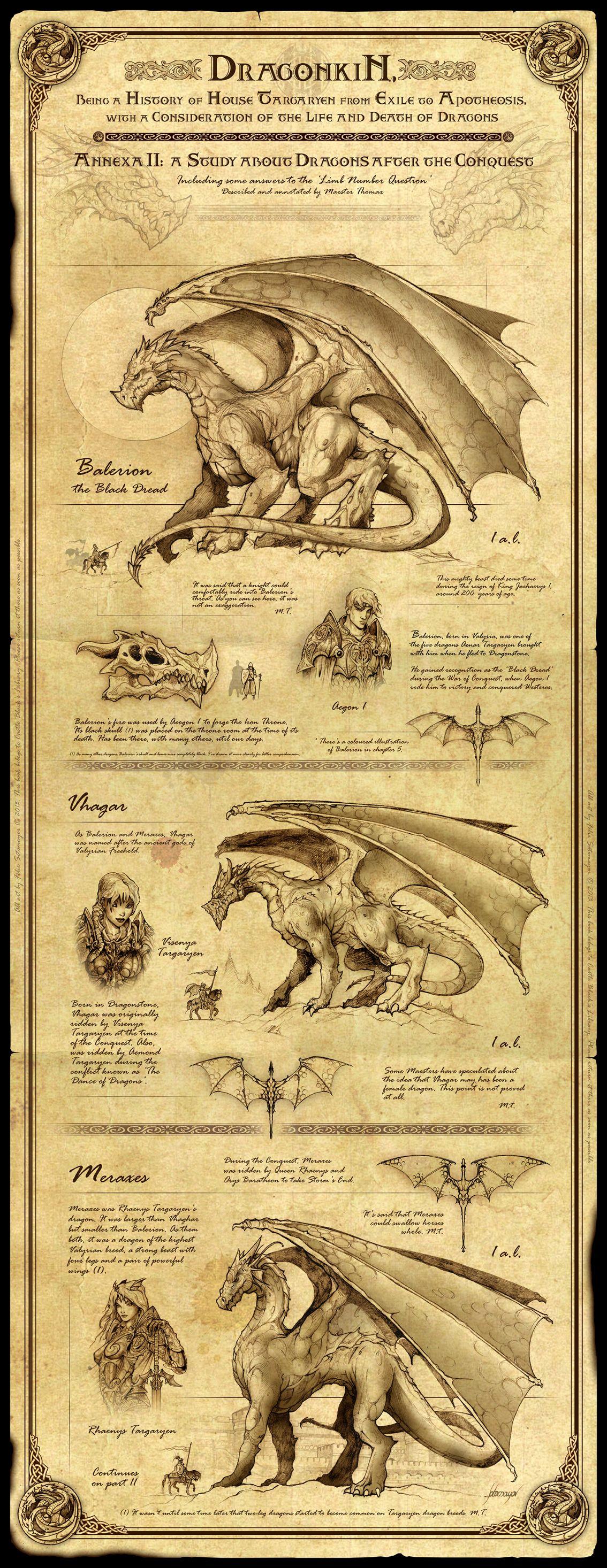 Dragones   Dragons   Pinterest   Dragones, Mitología y Criatura