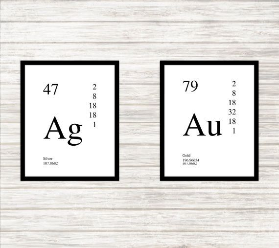 Periodic table elements silver and gold wall art poster periodic table elements silver and gold wall art poster instant download urtaz Image collections