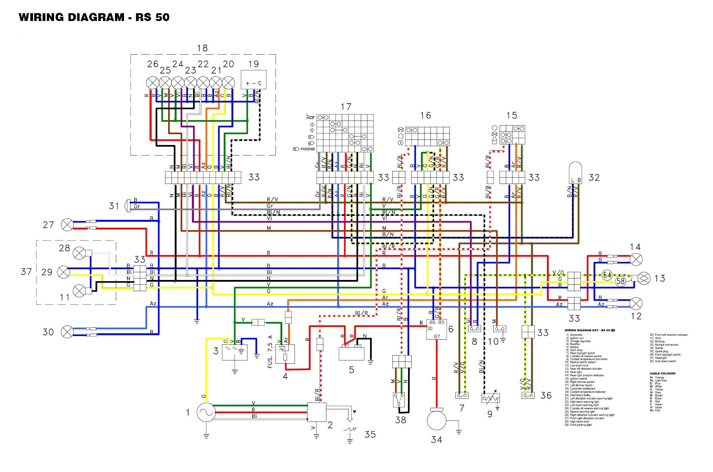 18 Aprilia Sr50 Wiring Diagram Rs50 For Rs 50 Honda Wave Senda