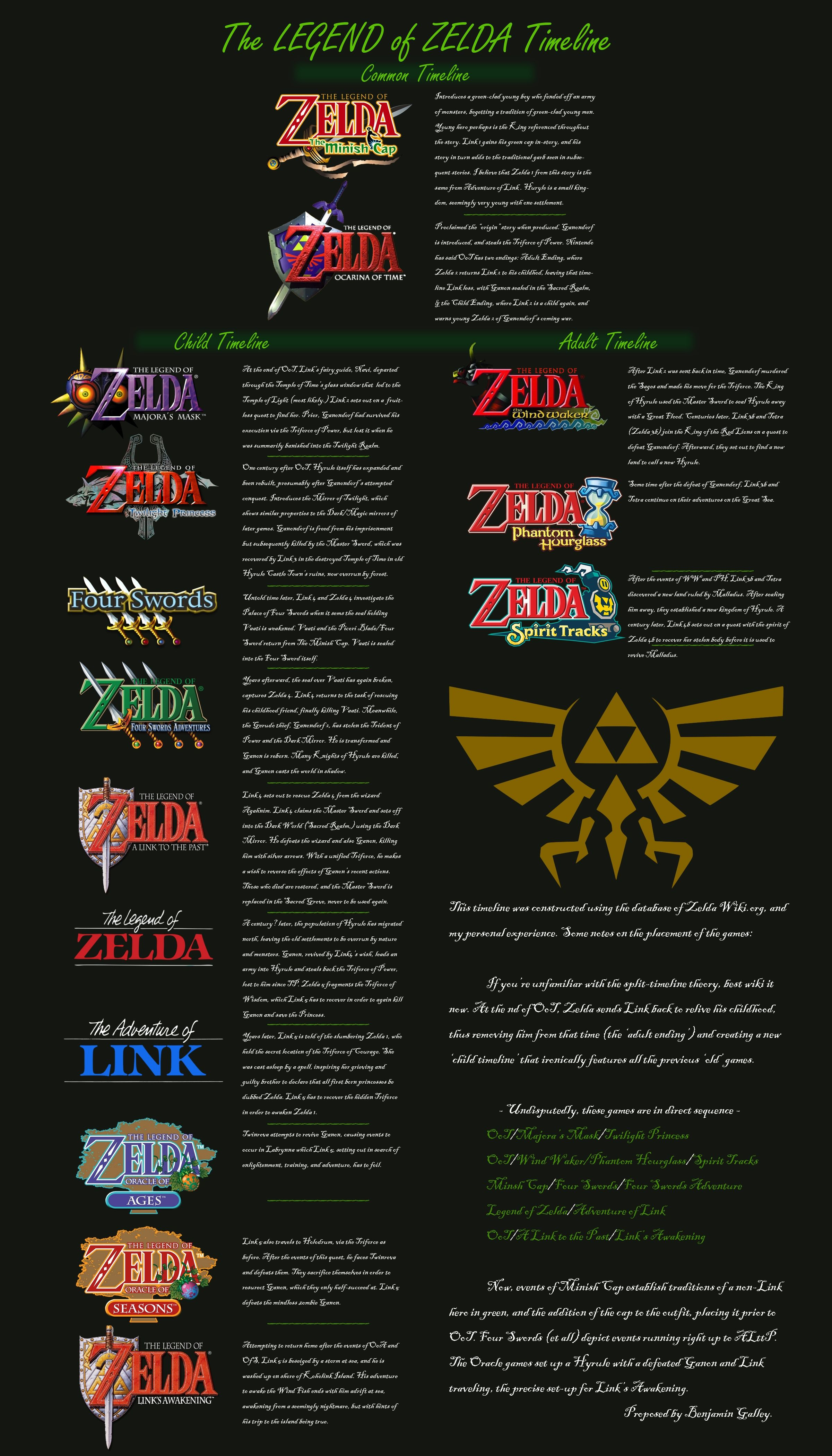 The timeline also zelda pinterest video games and game boy rh in