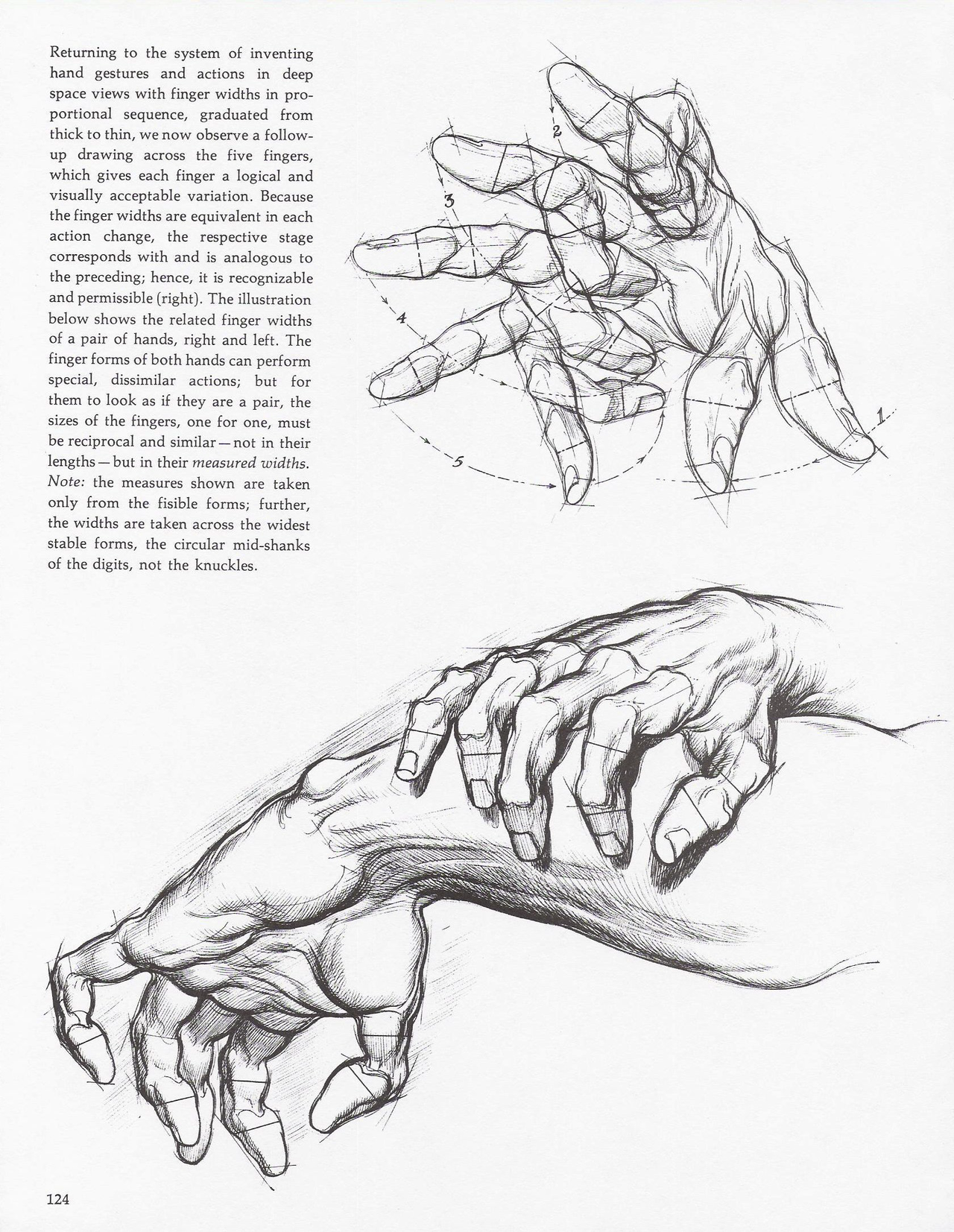 Burne Hogarth Hands Dibujos Arte Manos