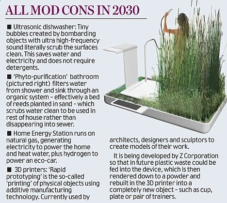 All Mod Cons in 2030
