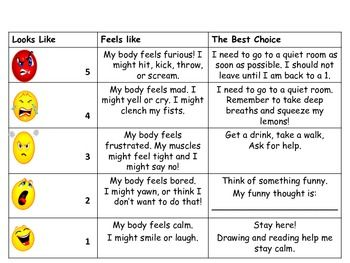 A chart to help students identify levels of anger from ...