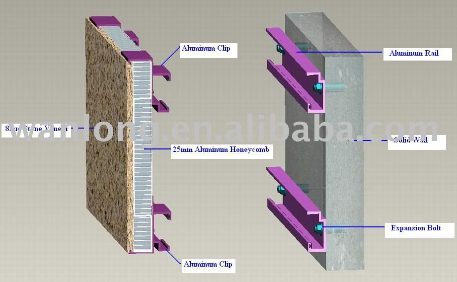 Stone Exterior Wall Cladding System Photo Detailed About Stone Exterior Wall Cladding System