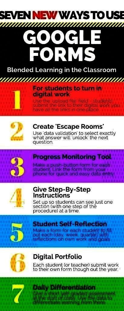 Use Google Forms In the ClassroomSeven NEW Ways to Use Google Forms In the ClassroomSeven NEW Ways