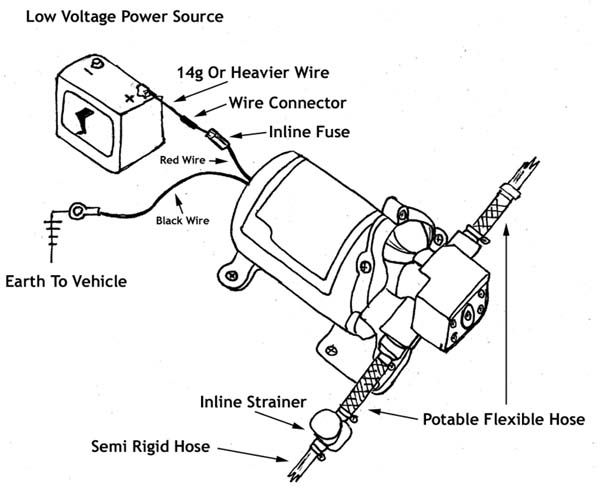 Amazing Diagram For Wiring A 12V Water Pump Wiring Diagram Wiring 101 Akebretraxxcnl