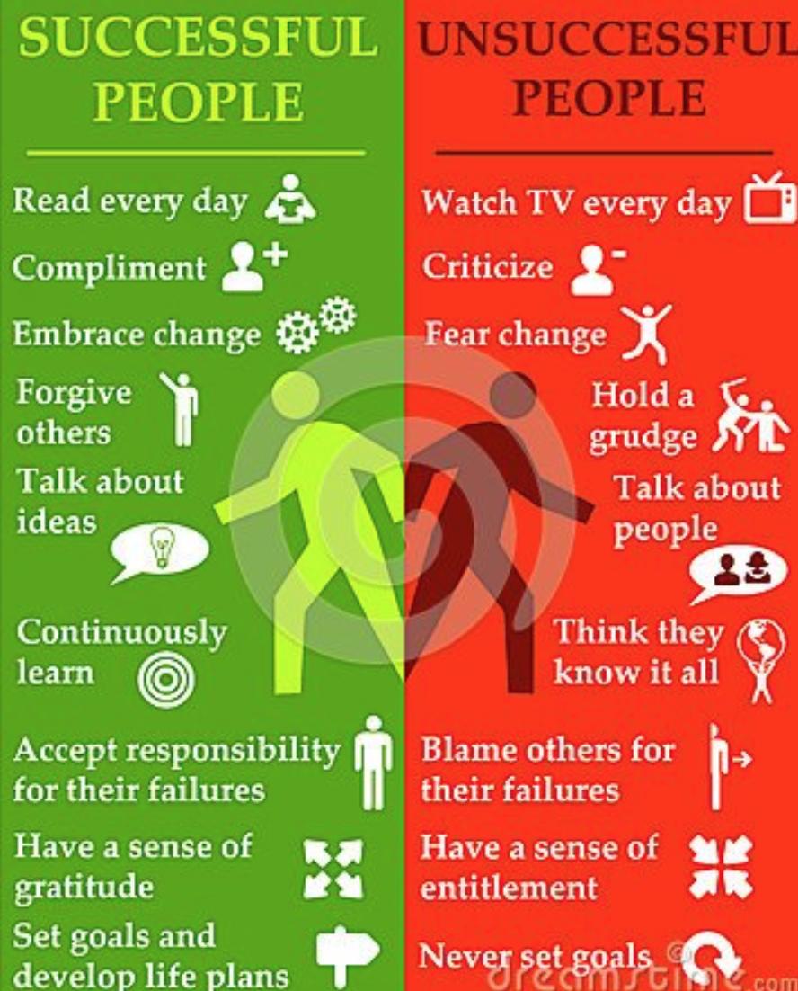 Success And Unsuccess Quotes: SUCCESSFUL PEOPLE VERSUS UNSUCCESSFUL PEOPLE