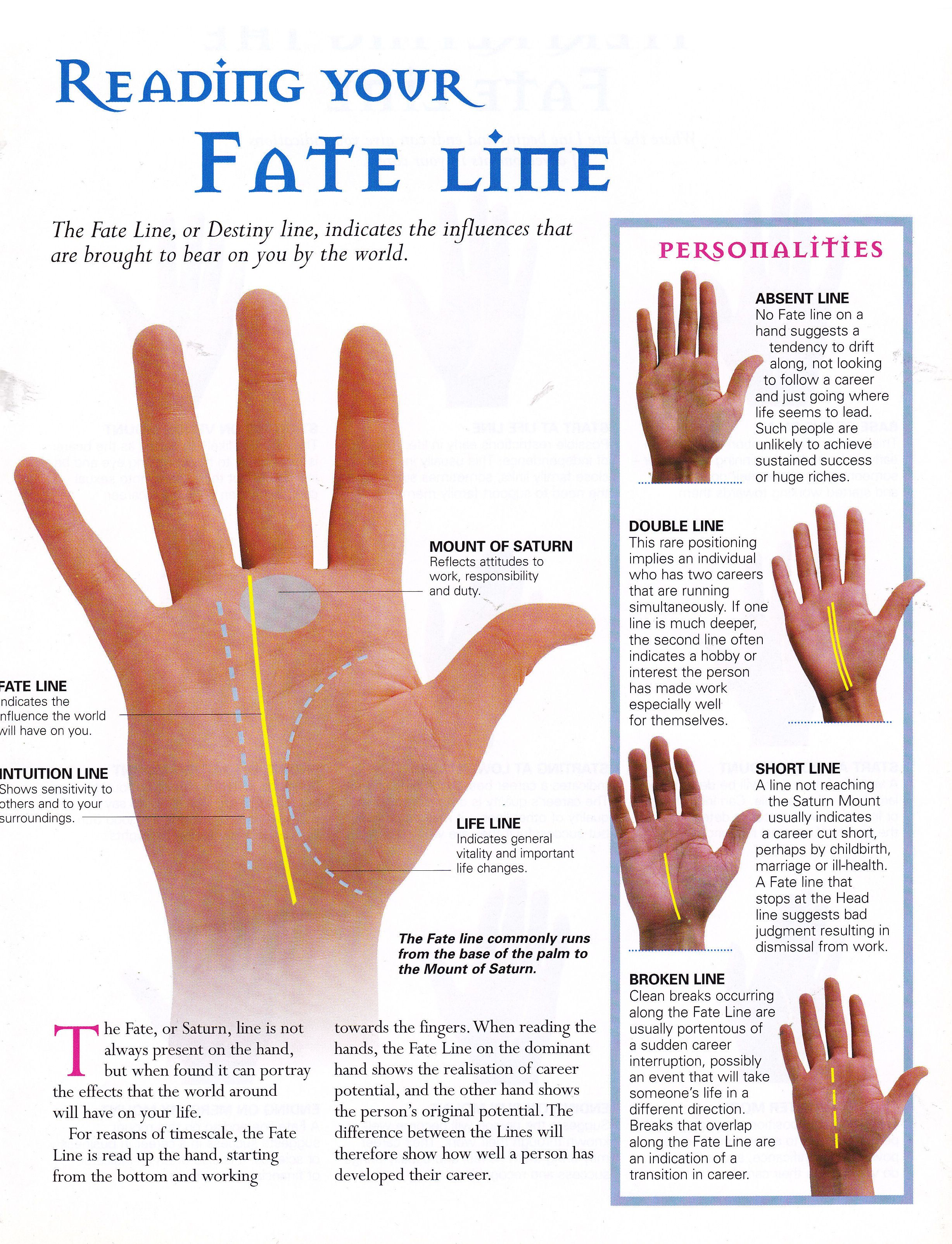 Divination: #Palmistry ~ Reading your Fate Line. | Palmistry ...