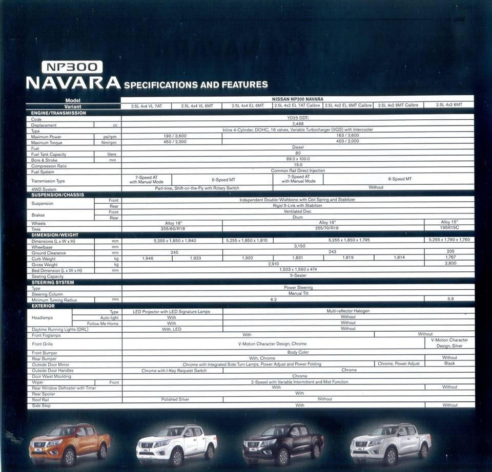 Check out the specs and features of the NISSAN NAVARA