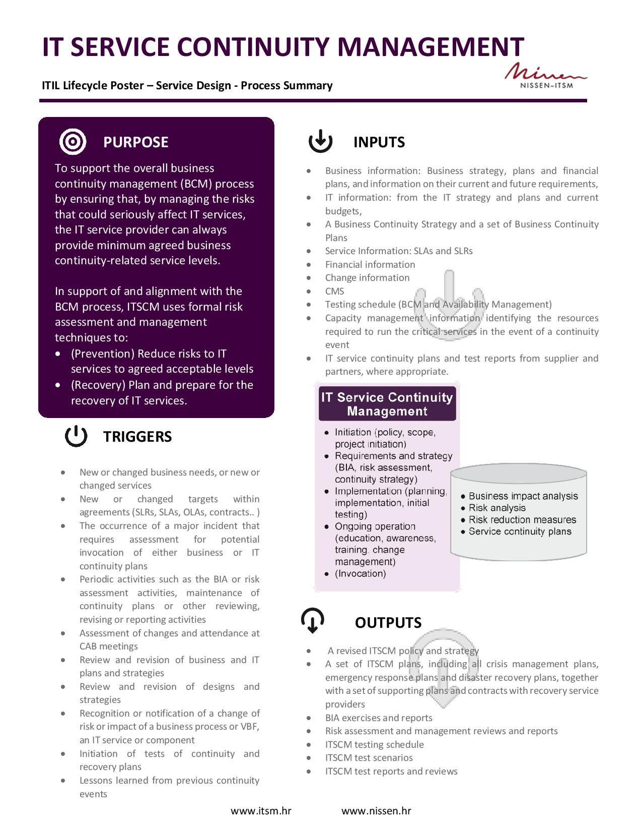 Arhiva itil poster nissen itsm its partner policy