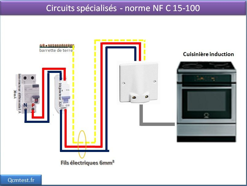 schema de cablage circuits sp cialis pour une cuisini re. Black Bedroom Furniture Sets. Home Design Ideas