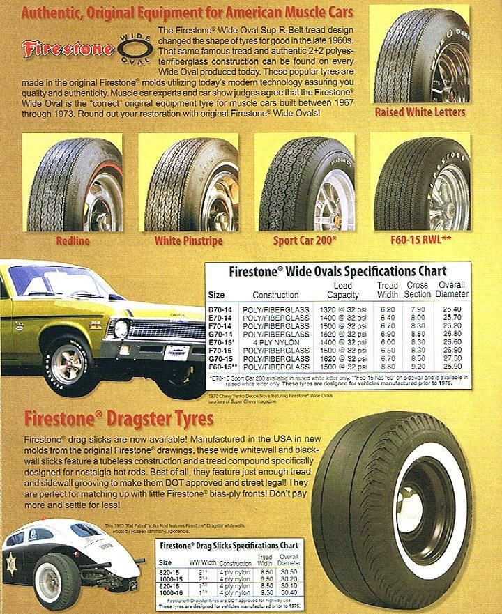 firestone wide oval tyres dragster firestone tired classic rh pinterest com