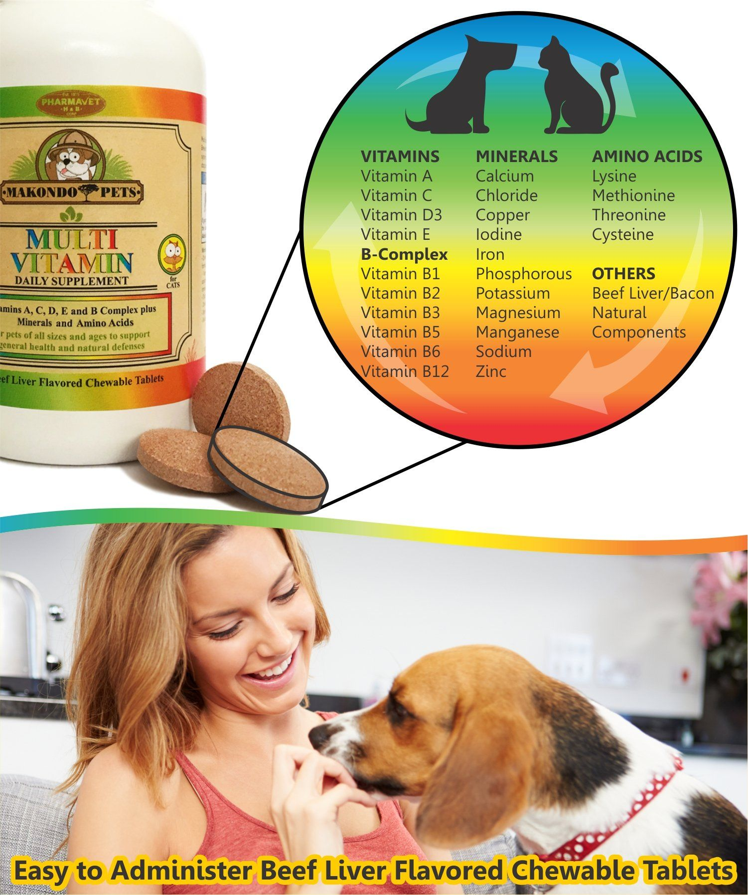Multivitamin for Dogs and Cats by Makondo Pets Senior Dog