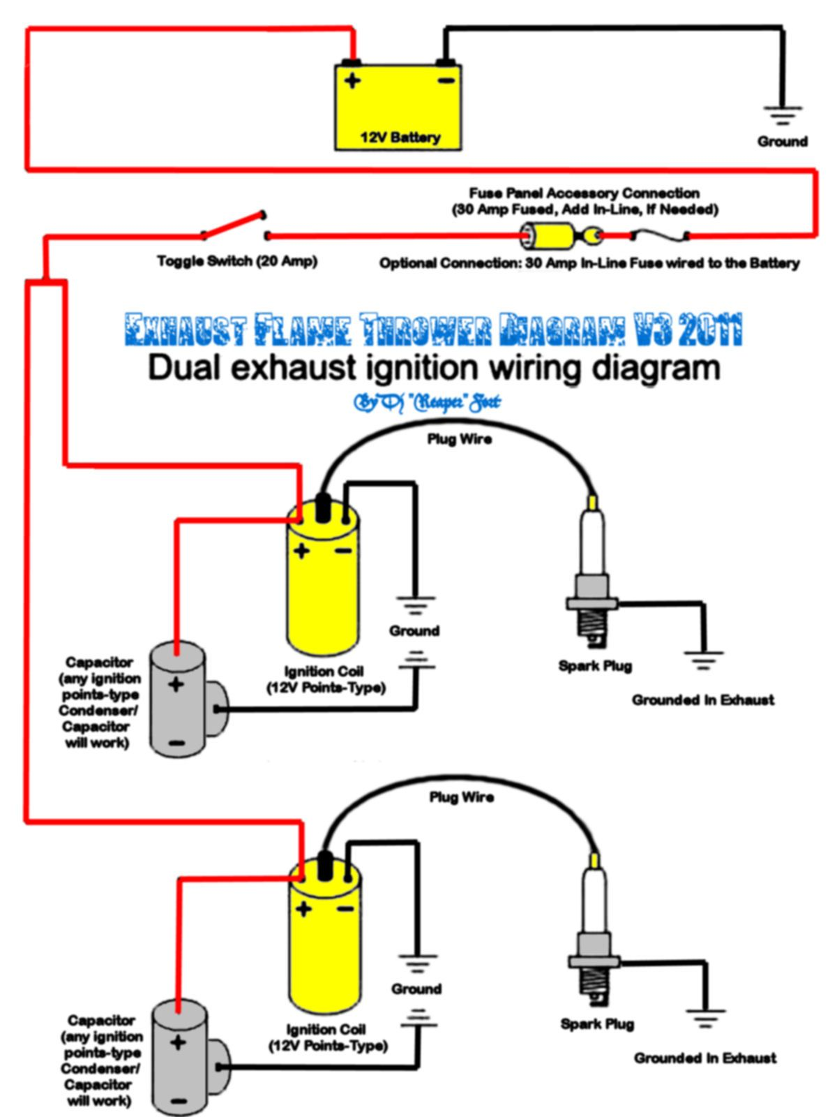 Lpg Wiring Diagram Cars Ezgo Marathon Vender Flame Thrower Exhaust V2 2011 Classic