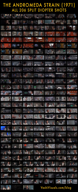 The Split Diopter shots in THE ANDROMEDA STRAIN