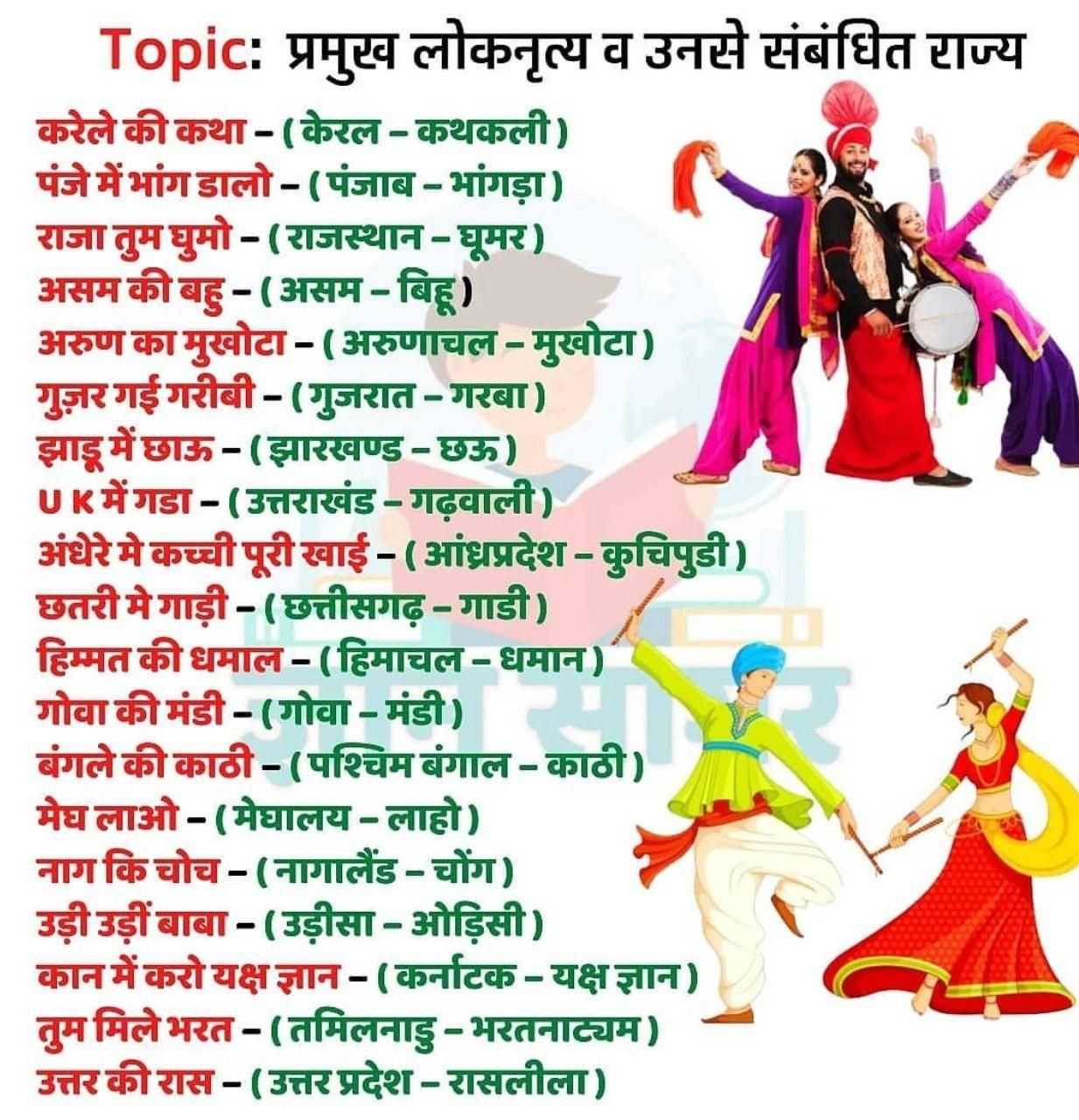 प रम ख ल क न त य ट र क स In 2020 Gk Knowledge General Knowledge Facts Gk Questions And Answers