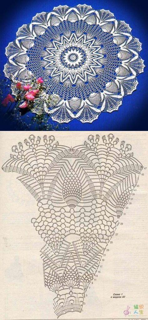 Pin Von Eliana Jaramillo Auf Crochet Pinterest Häkeldeckchen