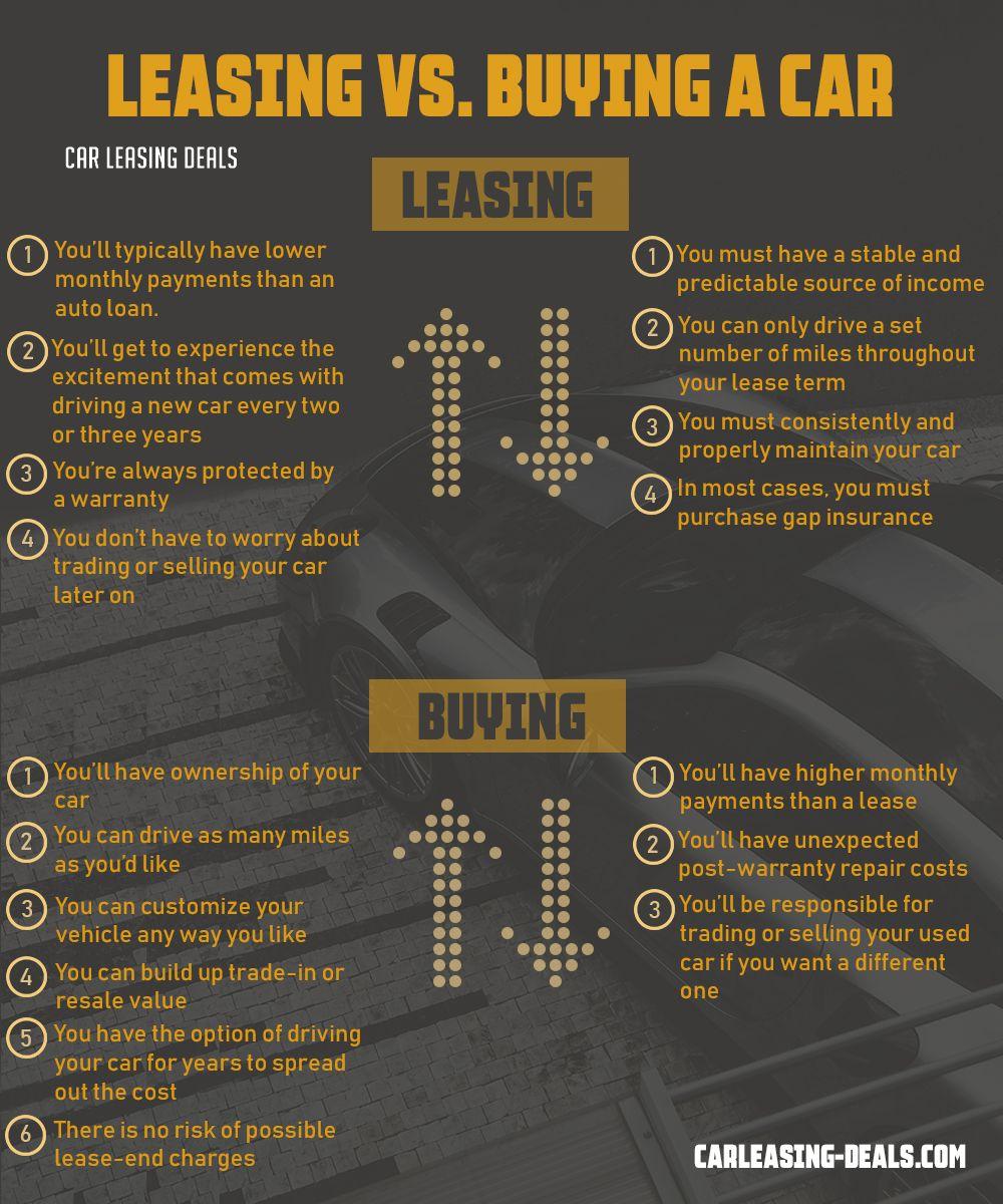 Car Leasing Deals Tel 1 646 578 8701 Car Lease Car Buying