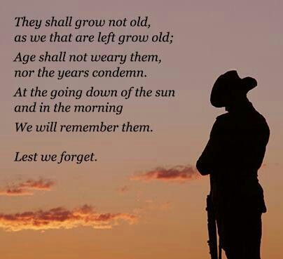 Lest we Remembrance day poppy, Anzac day