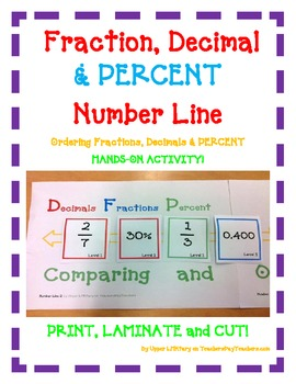 Fraction Decimal Percent Number Line A Fun Hands On Activity