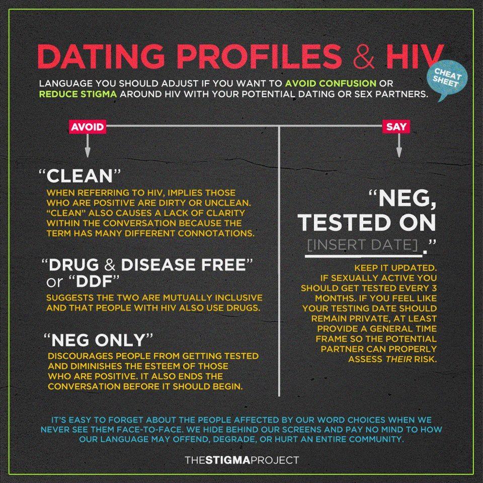 dating henkilö aids vapaa chat dating Intia