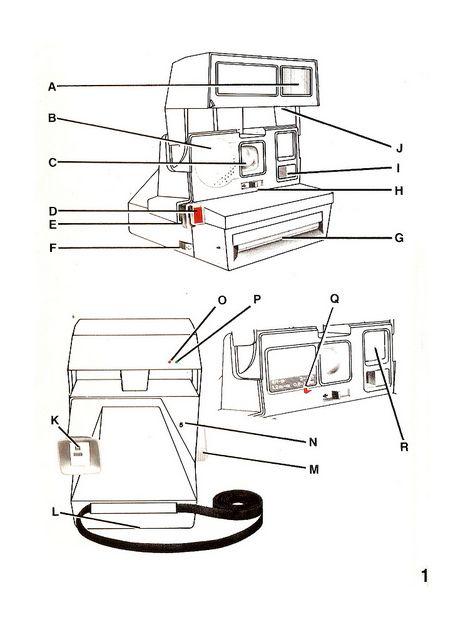 Manual de #instrucciones para cámaras #Polaroid de la