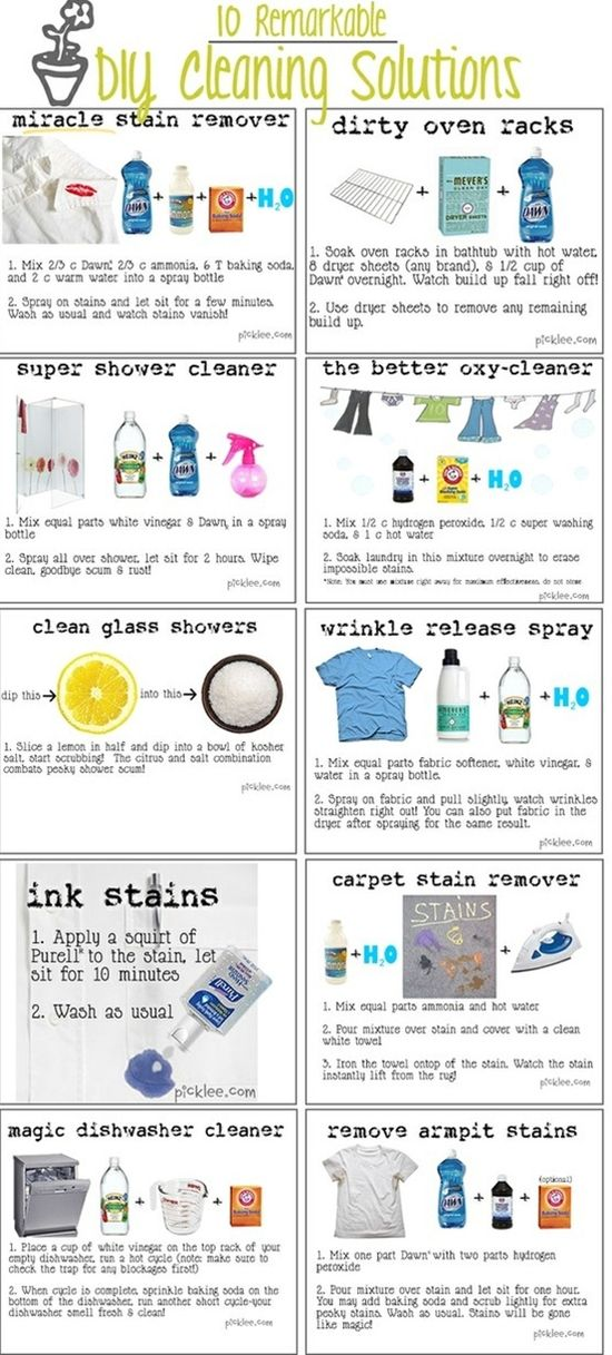 Stain Removers Diy Cleaning Solution Diy Cleaning Products Household Hacks