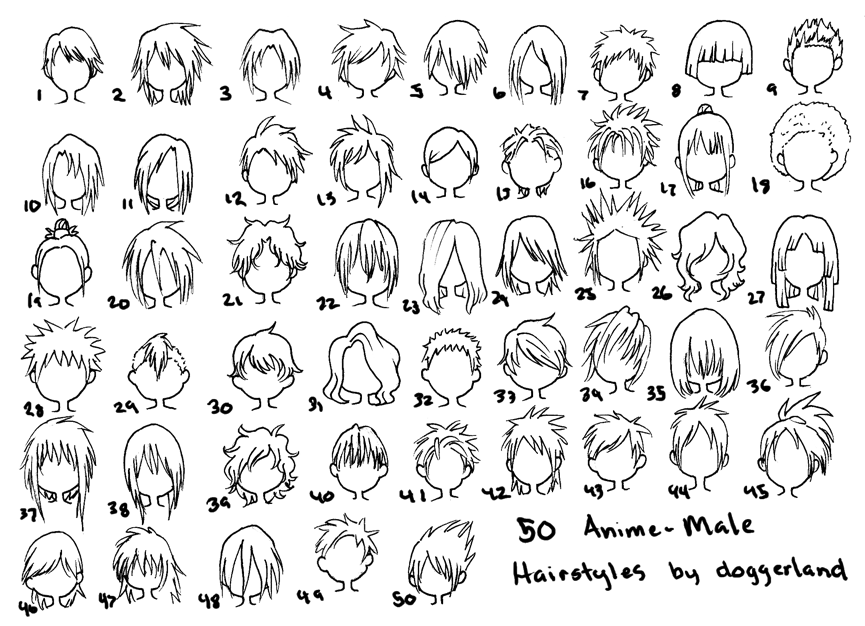 Anime Face Template Anime Hair Anime And How To Draw Anime On Anime Drawings Anime Character Drawing Anime Drawing Styles