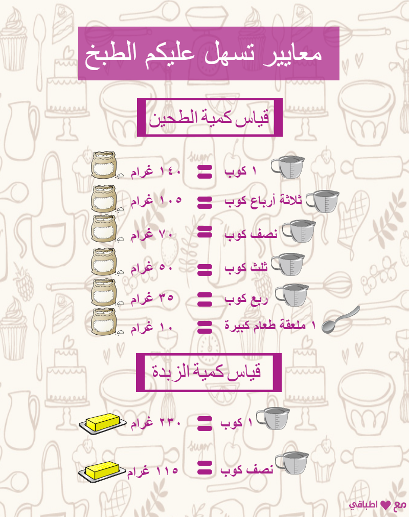Cooking Measurements معايير تسهل الطبخ Turkish Recipes Arabic Food Cooking Recipes