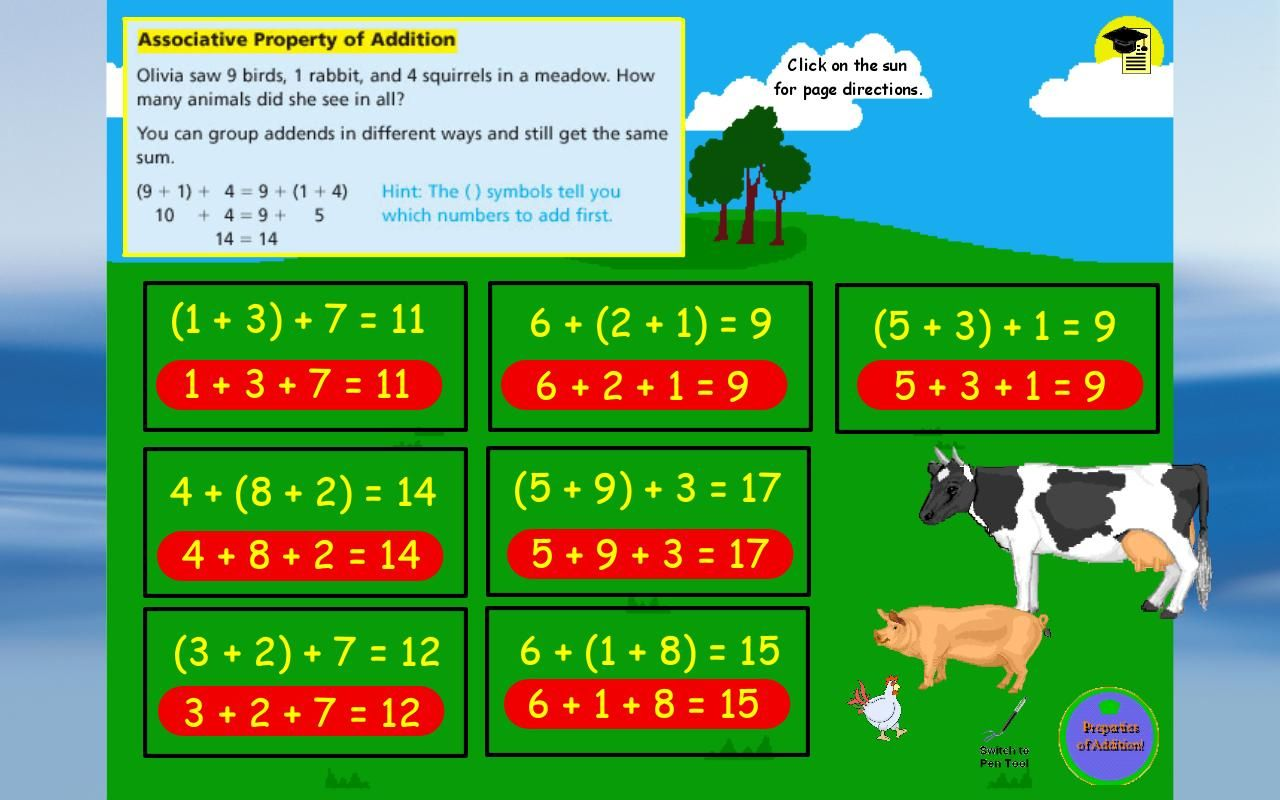 Here S A Helpful Flipchart File On Properties Of Addition