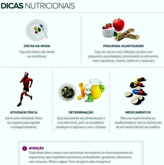 nutricão