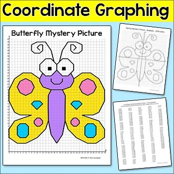 Practice Plotting Ordered Pairs With This Fun Coordinate Graphing Summer B Coordinate Graphing Coordinate Graphing Mystery Picture Coordinate Graphing Pictures Plotting ordered pairs worksheets
