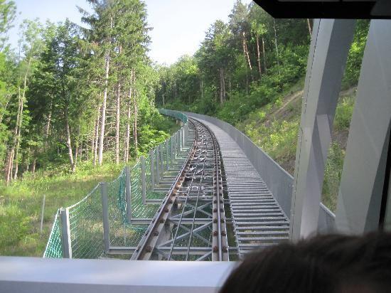 Nordkettenbahnen