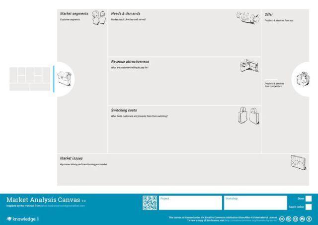 Startup infographic  Market Analysis Canvas Plot the Market - market analysis