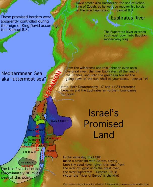 The nation of people Israel Promised Land to be given by YAH
