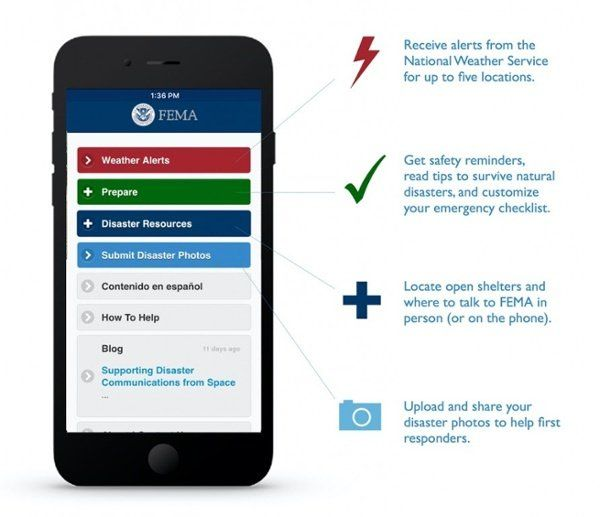 Download the FEMA app to find the latest disaster info, shelter