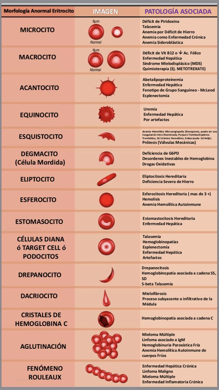 trombocitopenia trombótica púrpura ttp síntomas de diabetes
