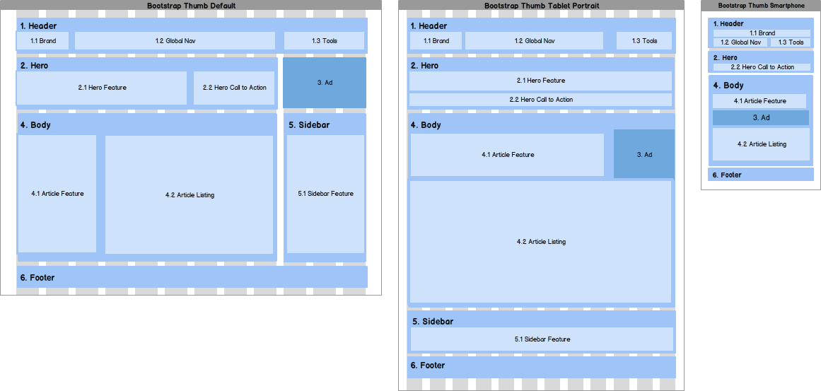 Responsive Design With Mockups Web Design Examples Responsive Design Design