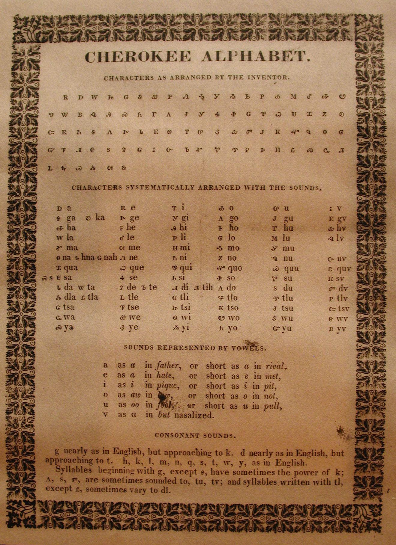 Pin By Emir Onuk On Languages Pinterest Indian Symbols Cherokee