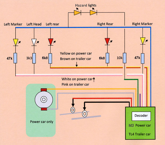 House Lighting Wiring Diagram Uk Radial Circuits Are Used For Lighting There Is One Lighting Circuit On Each Lighting Mcb Lighting Circuits Are Usually On A