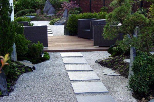 Japan Garten Kultur Plant Und Gestaltet Japanische Garten Und Zengarten Und Koiteiche Moderner Japanischer Garten Japanischer Garten Zen Garten