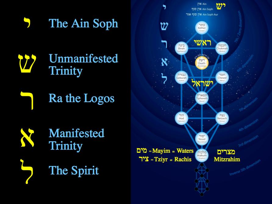 Path of Initiation 11 - Exodus
