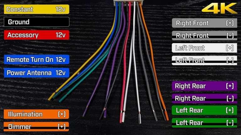 12  Car Head Unit Wiring Diagram
