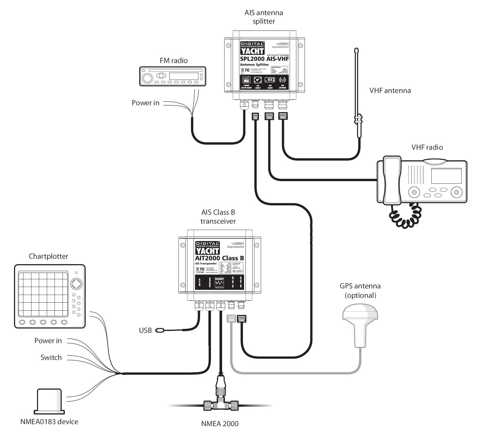 New Tv Amplifier Wiring Diagram Diagram Diagramtemplate